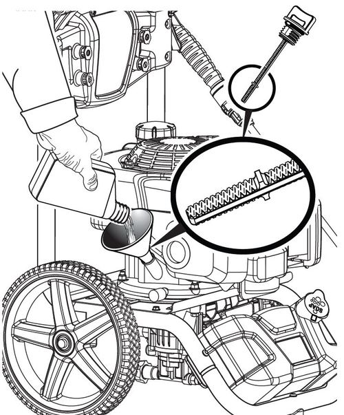 Gas Pressure Washer Starting Guide Large Maintain Aspect 2cbc236b 74c6 4327 A591 7b0990f89dcb: Honda Pressure Washer Motor Diagram At Scrins.org